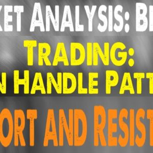 Market Analysis: Bitcoin🔸Trading Cup n Handles: NPXS🔸Support & Resistance🔸SiaCoin Falling Wedge