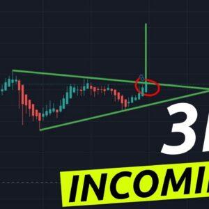 Ethereum Big Move Imminent | BIG  BREAKOUT | Buy Signal