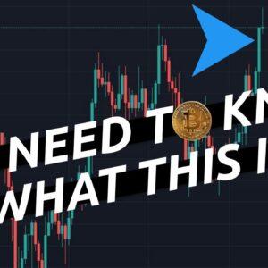 Bitcoin Golden Ratio | Ready To Explode!!!!