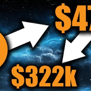 Bitcoin on Track to CRUSH $300K (Lowest BTC Price Targets)