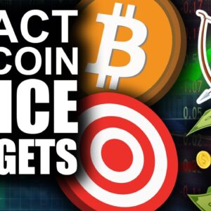 Exact Bitcoin Price Targets for 2021 (Latest SHOCKING Data)