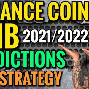 BNB Price Predictions 2021 :  Binance Crypto News Today