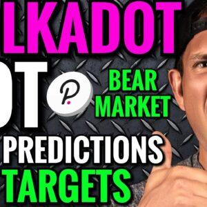POLKADOT PRICE PREDICTIONS 2021: DOT CRYPTO : BEAR MARKET DCA STRATEGY