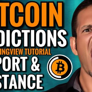 Support And Resistance Tutorial   Bitcoin Analysis June 2021