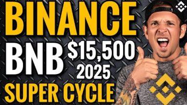 BNB PRICE PREDICTIONS 2021. CRYPTO NEWS TODAY