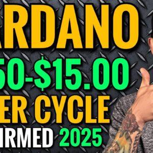 Cardano Price Predictions 2021   Crypto News Today