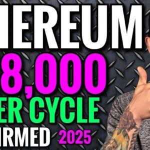 ETHEREUM PRICE PREDICTIONS 2025
