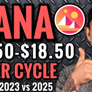MANA PRICE PREDICTIONS 2021  CRYPTO NEWS TODAY