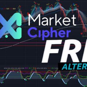 Market Cipher FREE Knock Off Look Alike | Set Up
