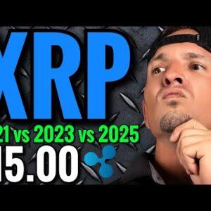 XRP PRICE PREDICTIONS 2021. Crypto News Today