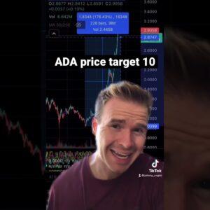 Ada Price Prediction #bitcoin #ada #cardano #crypto #trading