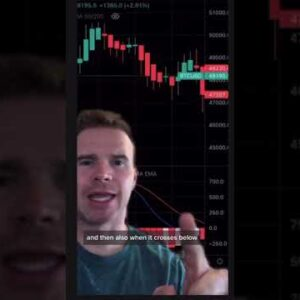 MACD Turorial in less Than 1 Minute #investing #trading #learn #crypto