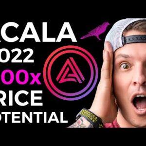 Acala Price Predictions 2022